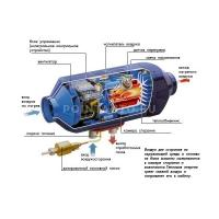 Airtronic D4 дизель (24 В) в разрезе