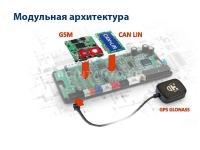 Автосигнализация StarLine A63 CAN+LIN GSM