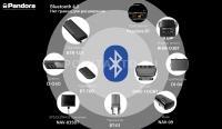 Возможности нового Bluetooth интерфейса.